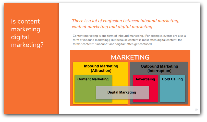is content marketing digital marketing