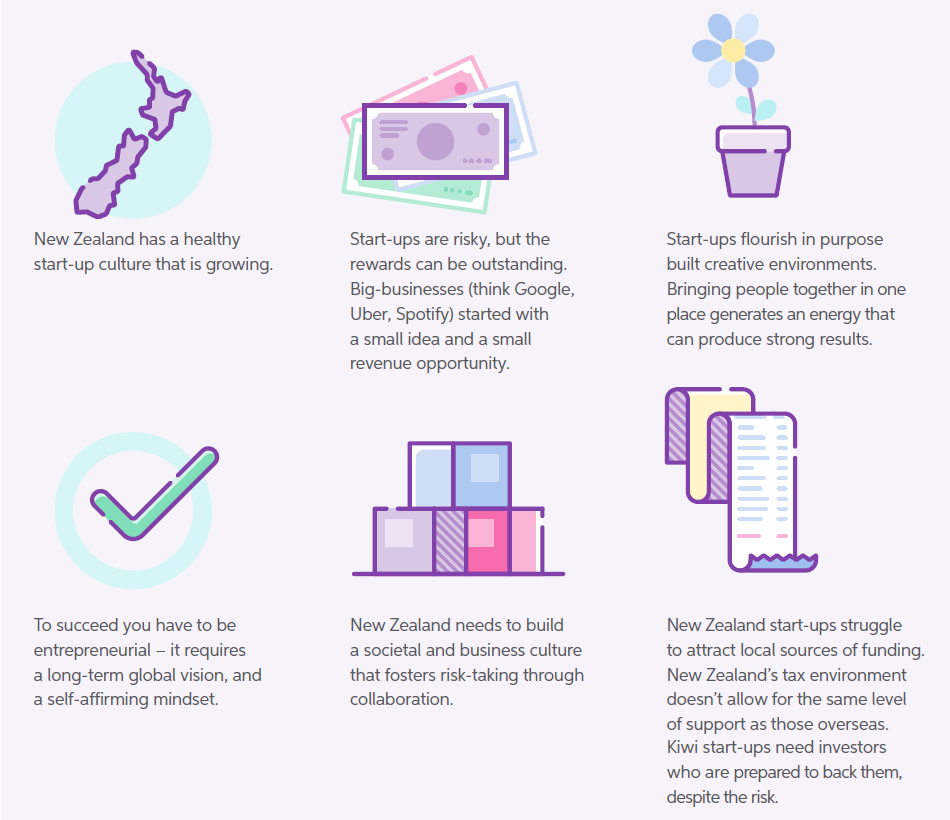 New Zealand startup ecosystem